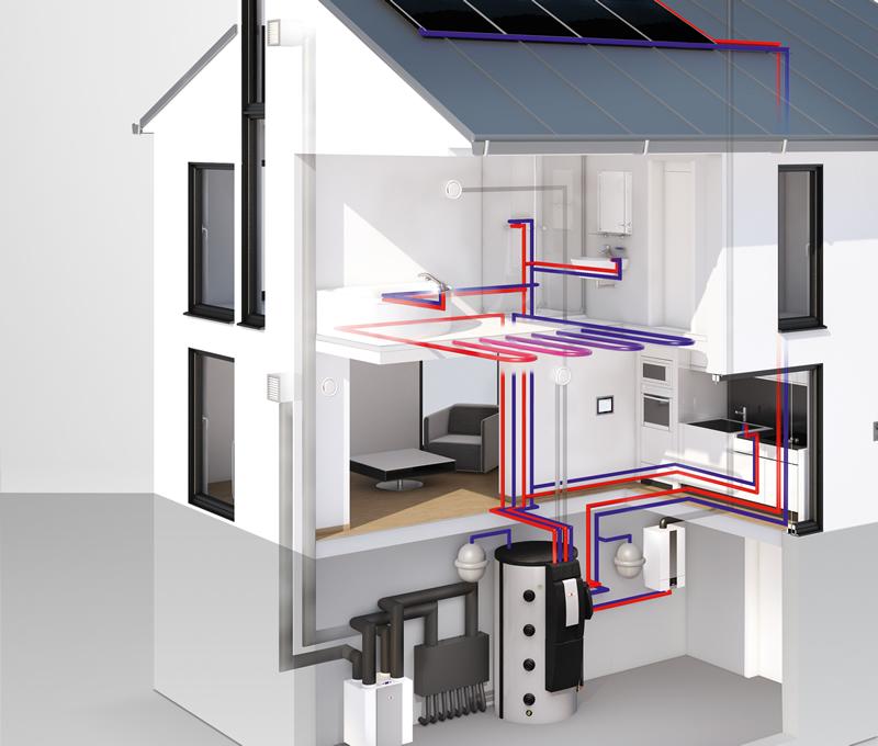 Solarheizung